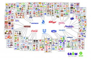 Brands of food