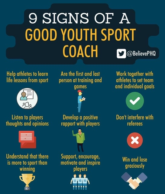 Good coaching signs.